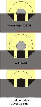 aim or point a shotgun - Calguns net
